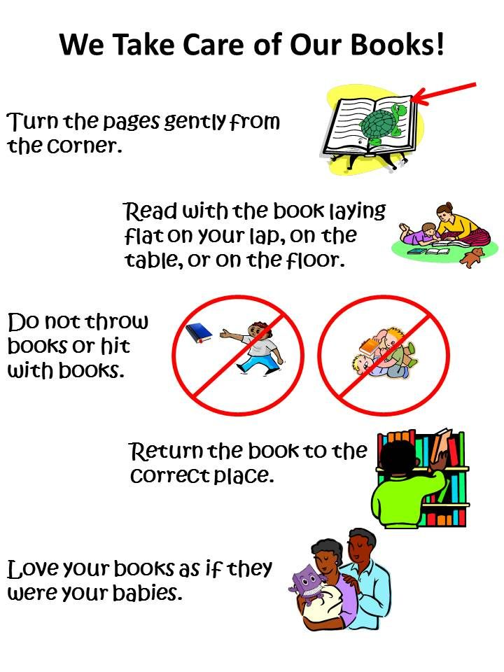TAKING CARE OF BOOKS ANCHOR CHART Anchor Charts Pinterest