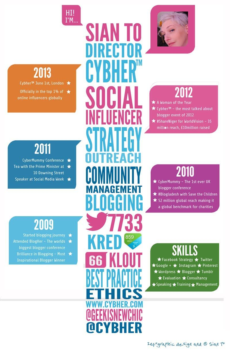Geek is the new chic: My Infographic Resume