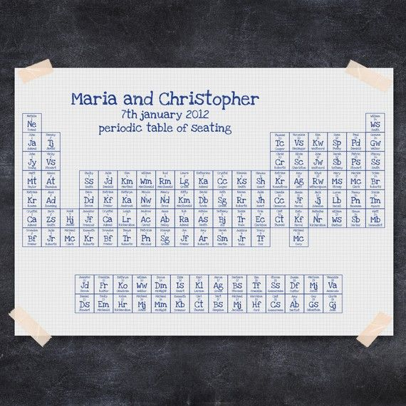 Periodic table of elements seating chart - printable file - custom - new periodic table assignment
