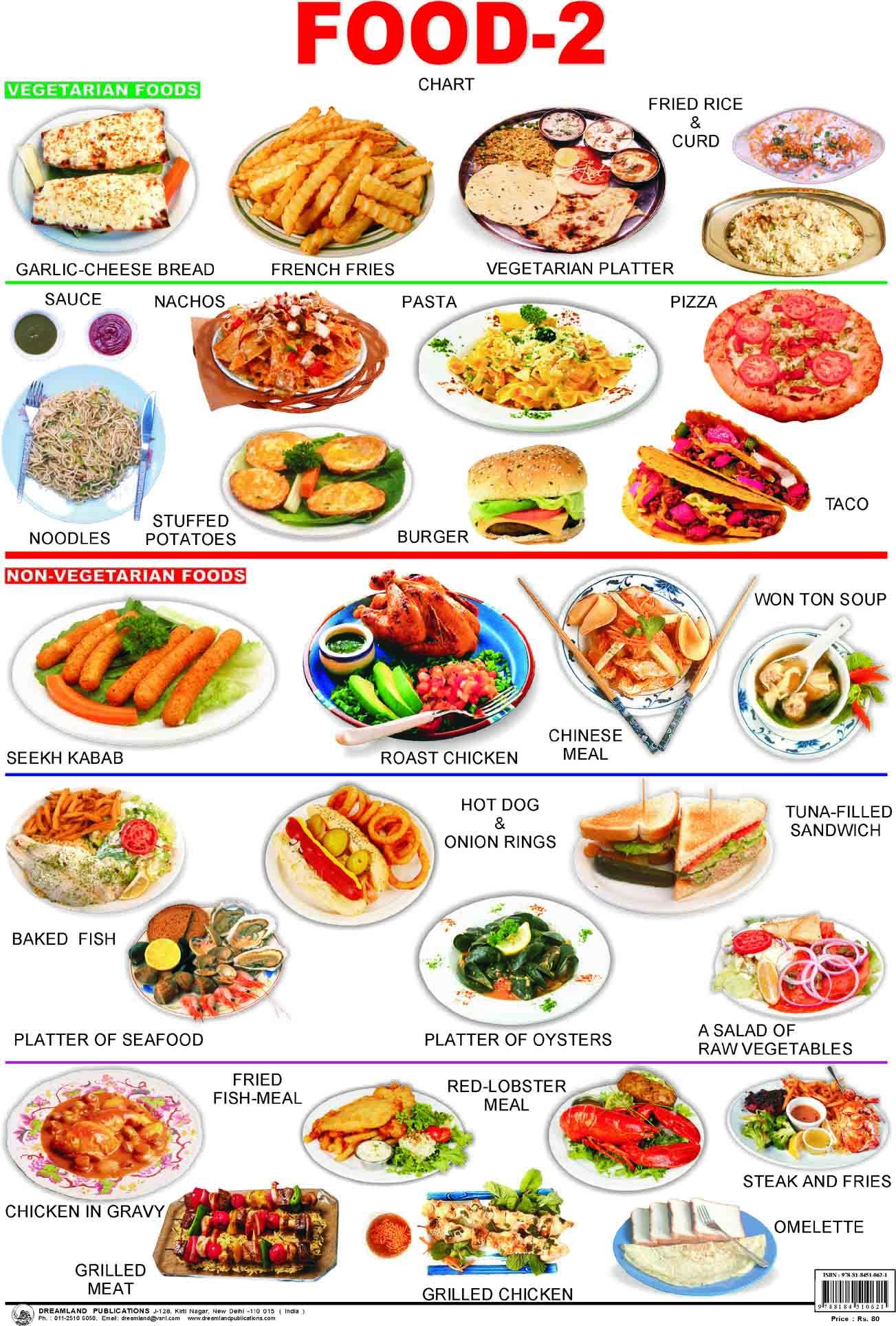 15 Best Vegan and Vegetarian Restaurants