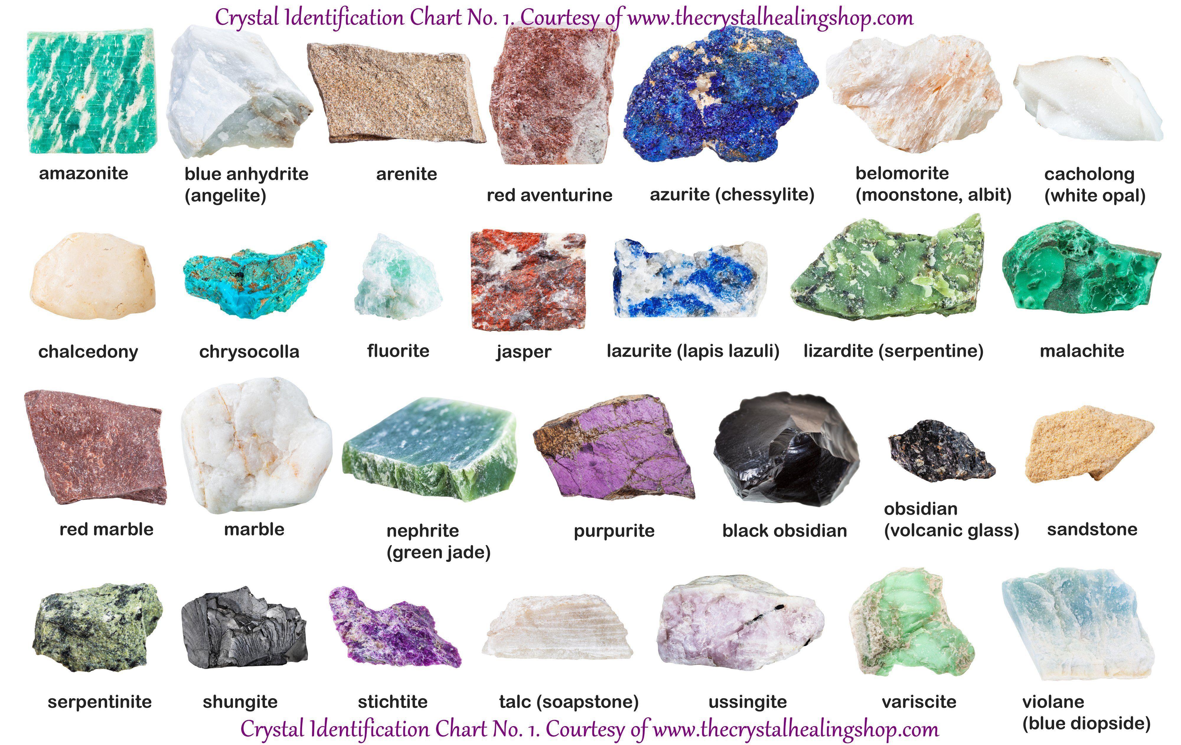 Crystal identification chart no 1 crystal