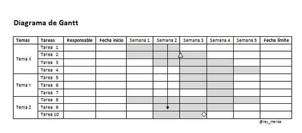 acta #acuerdos #calendario # informe #resultados #reunión
