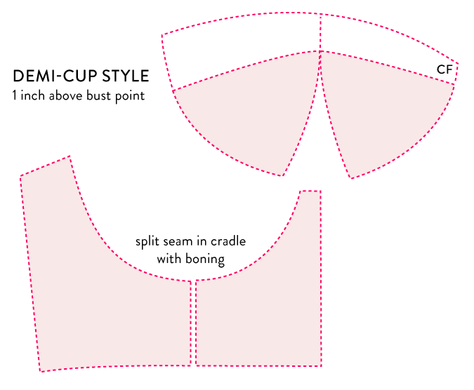 Lingerie Friday: Pattern Shapes, Cup Shapes | Patterns, Sewing bras ...