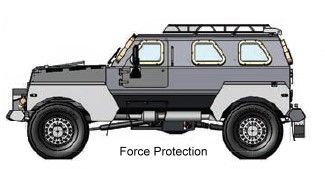Cheetah - Force Protection (GDLS)