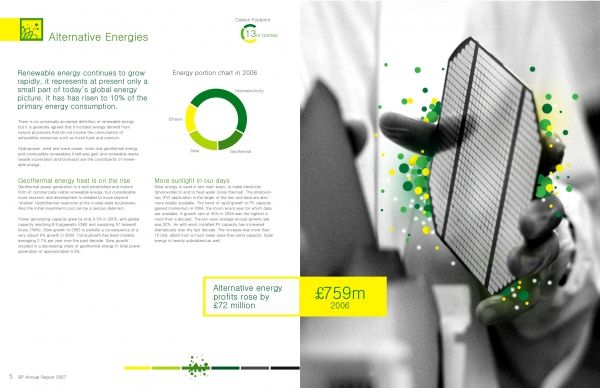 Bp Annual Report 2007 By Delonious Via Behance Report Design Annual Report Annual Report Design