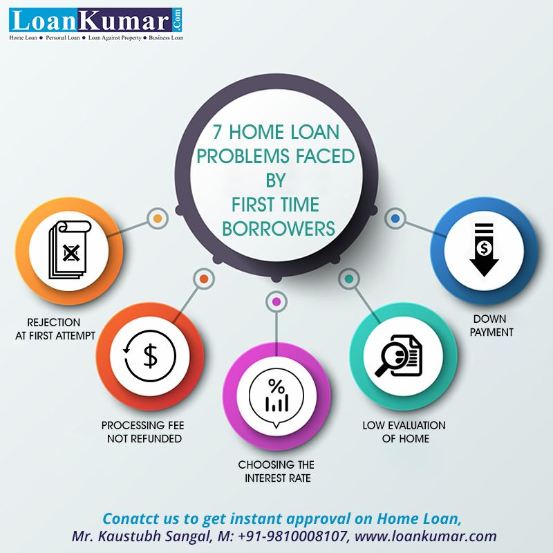 7 Common Home Loan Problems Faced By First Time Borrowers Mortage Loans The Borrowers Personal Loans