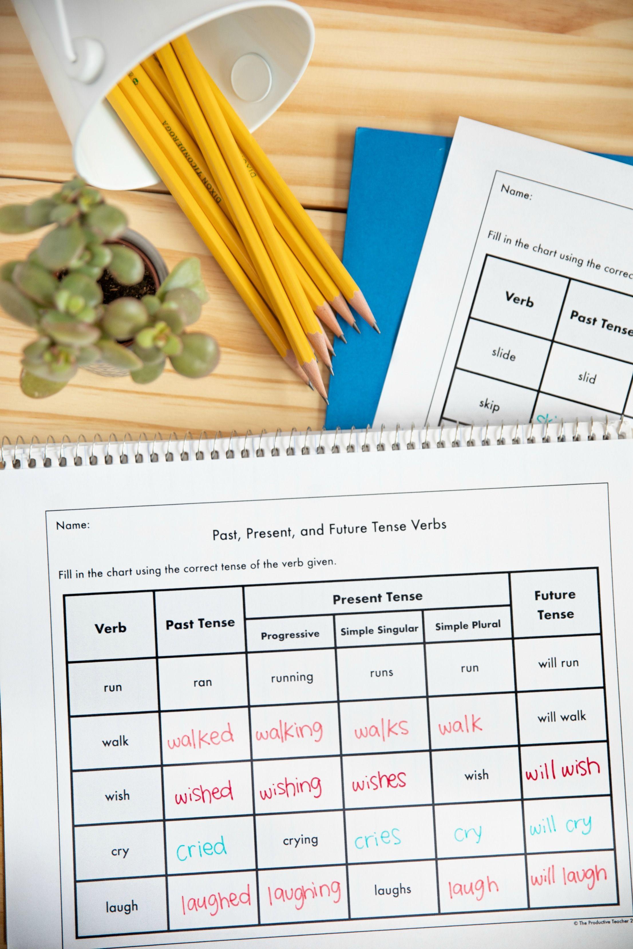 Grammar Unit Verb Tenses Worksheets
