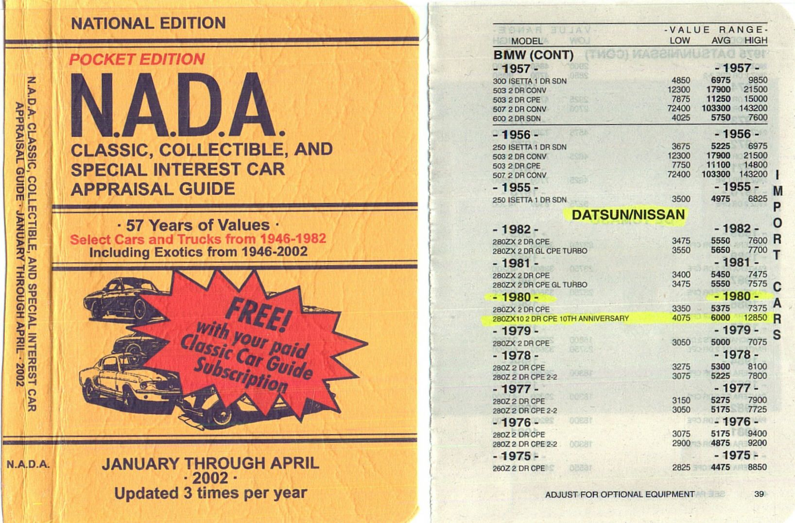 "Know the Actual Cash Value ""ACV"" of your used cars and Motorcycle. by  consulting the NADA Guide . They provide the determined price of your  vehicle. and ..."