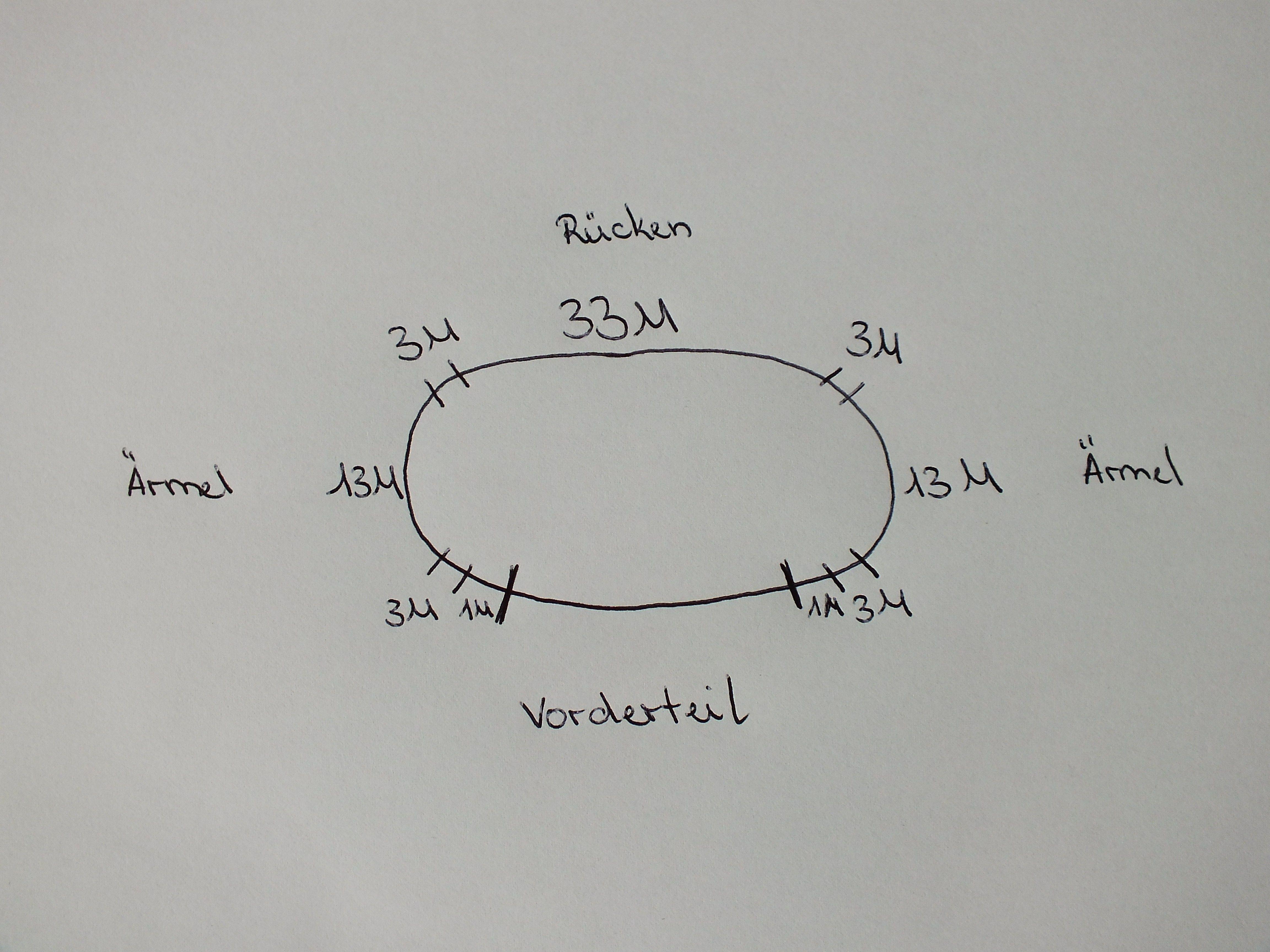 Photo of Mein erster Pulli: Plan gemacht, ein Raglan von oben soll es sein. Das Prinzip w…