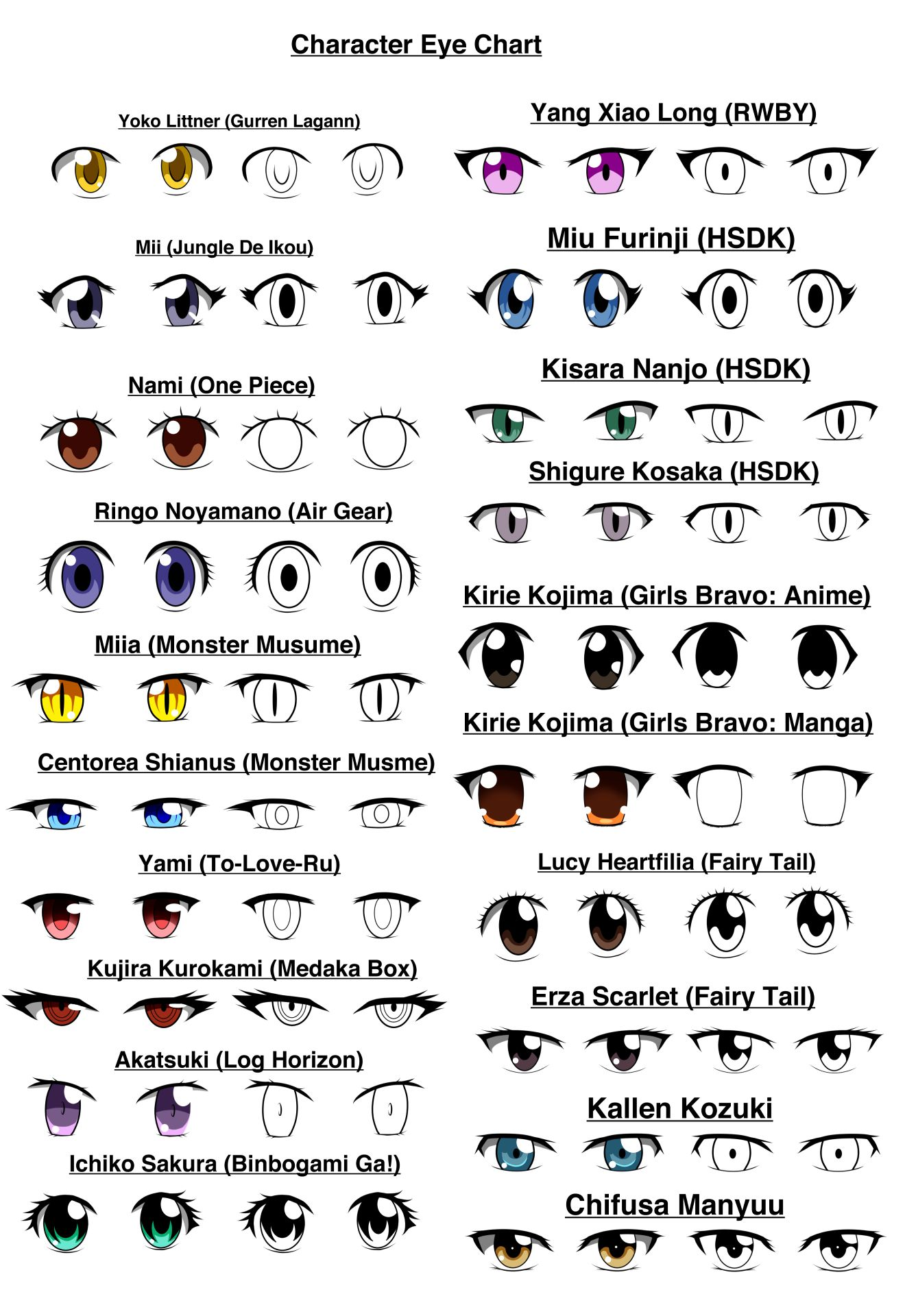 manga eyes styles Google Search Eye chart, Anime eyes