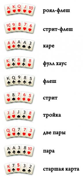 карты покер играть 3