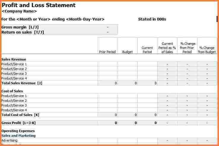 9 P And L Spreadsheet Profit And Loss Statement Statement Template Templates Free Design