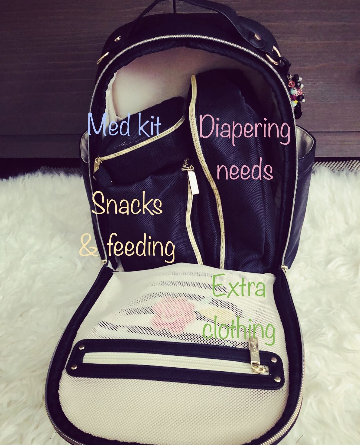 Mini Itzy Ritzy backpack diaper bag with packing cubes   Toddler diaper  bag, Toddler bag, Diaper bag backpack