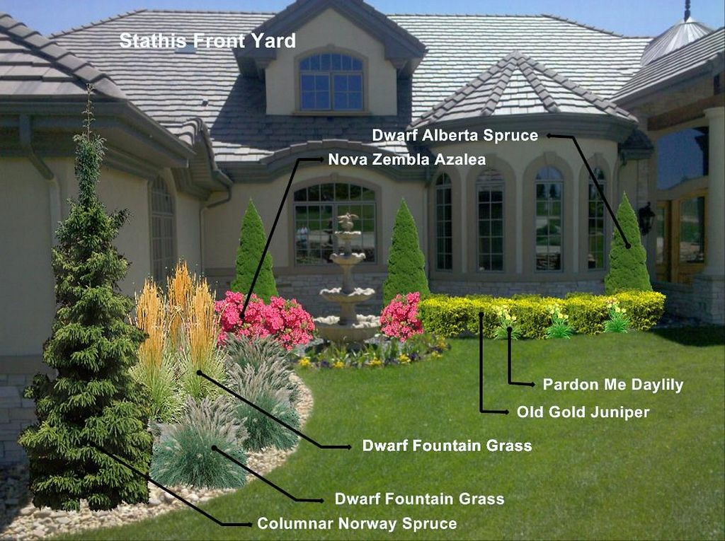 Landscaping ideas for front yard landscaping for Front yard plant ideas