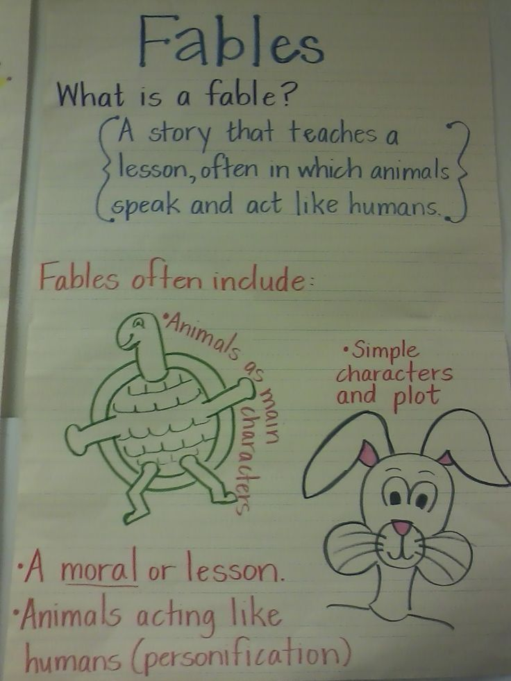 Fables Fairytales Etc Third Grade Thinkers Tell Me A