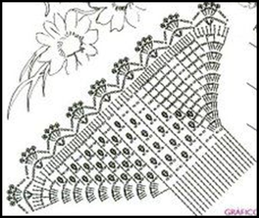 Diagrama canasta | puntillas y muñecas a crochet | Pinterest ...
