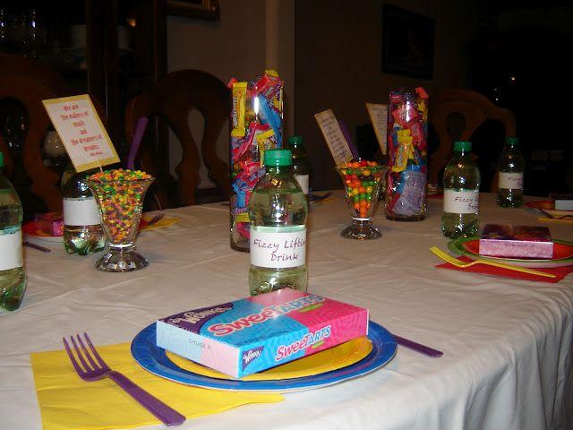 Wonka Book Club