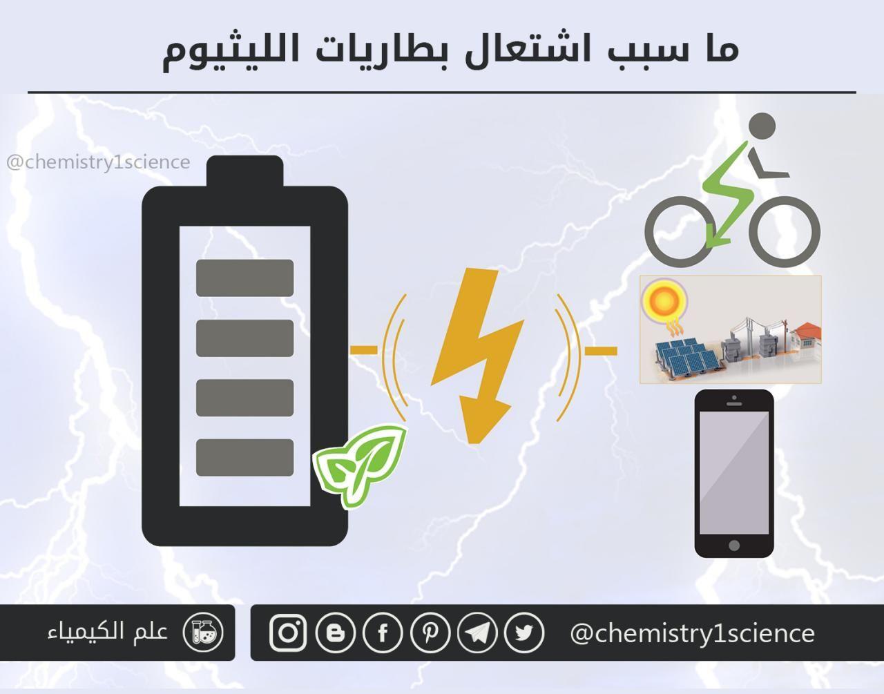 ما سبب اشتعال بطاريات الليثيوم Lithium Batteries Electronic Products Lithium Battery Phone