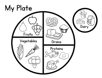My Plate My Plate Nutrition Crafts For Kids Food Groups Preschool