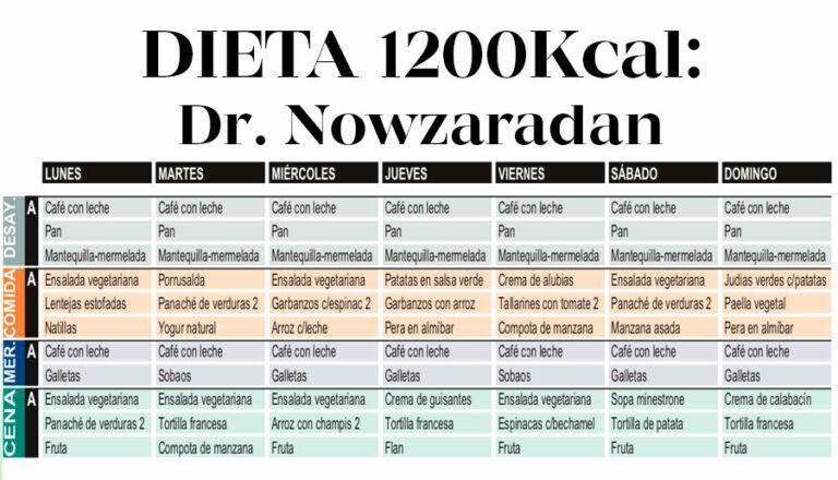 menú de dieta cetosis de 1200 calorías
