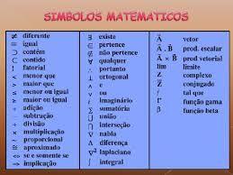 Resultado De Imagen Para Simbolos Matematicos Significados