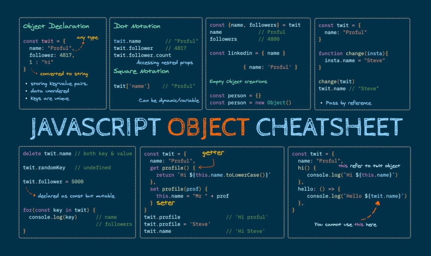 26 Awesome Cheatsheets From Twitter Learn Javascript Regular Expression Coding Camp