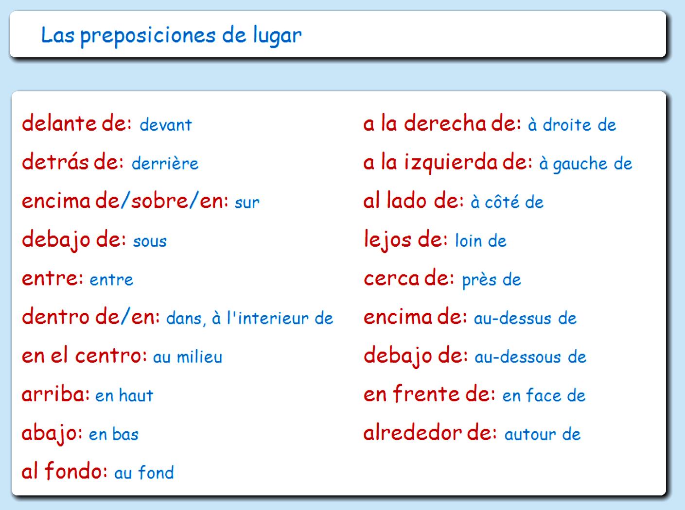 Preposiciones Frances