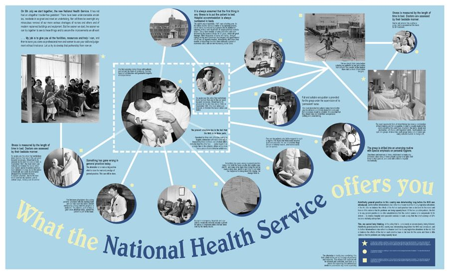 1950's NHS poster Nhs, 1950s, Pure products