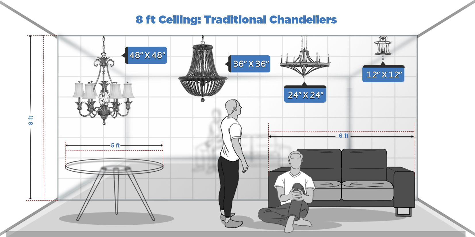 Chandelier Ceiling Height Guide To Scale Cheat Sheet Ceiling