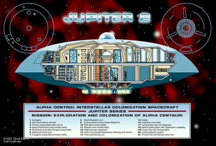 Lost In Space Jupiter 2 Schematics - WIRE Center •