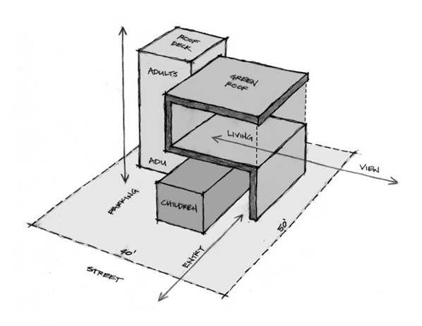 Crockett Residence Siteplan