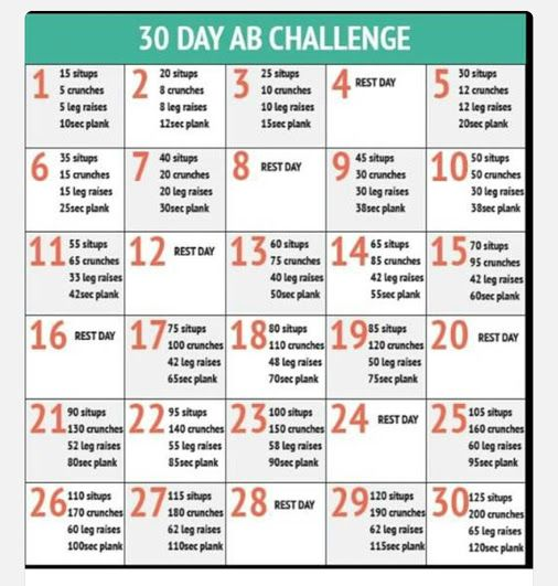 30 Day Ab Challenge Abs Fitness Workout