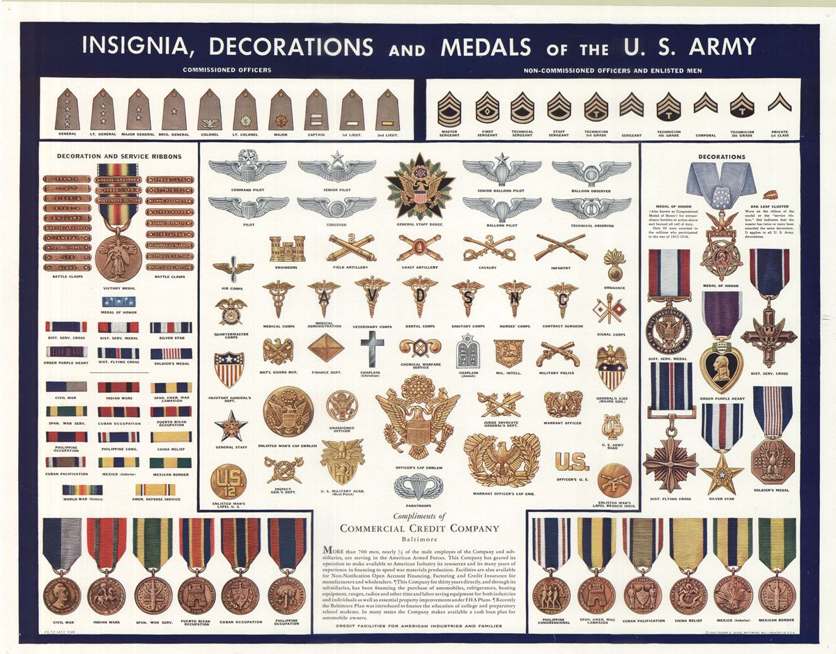 Military insignias google search insignias pinterest for Army awards and decoration