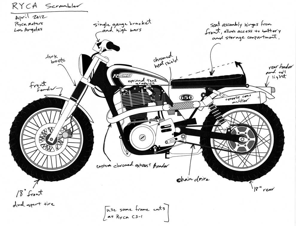 RYCA Scrambler conversion kit for Suzuki Savage 650. 2012