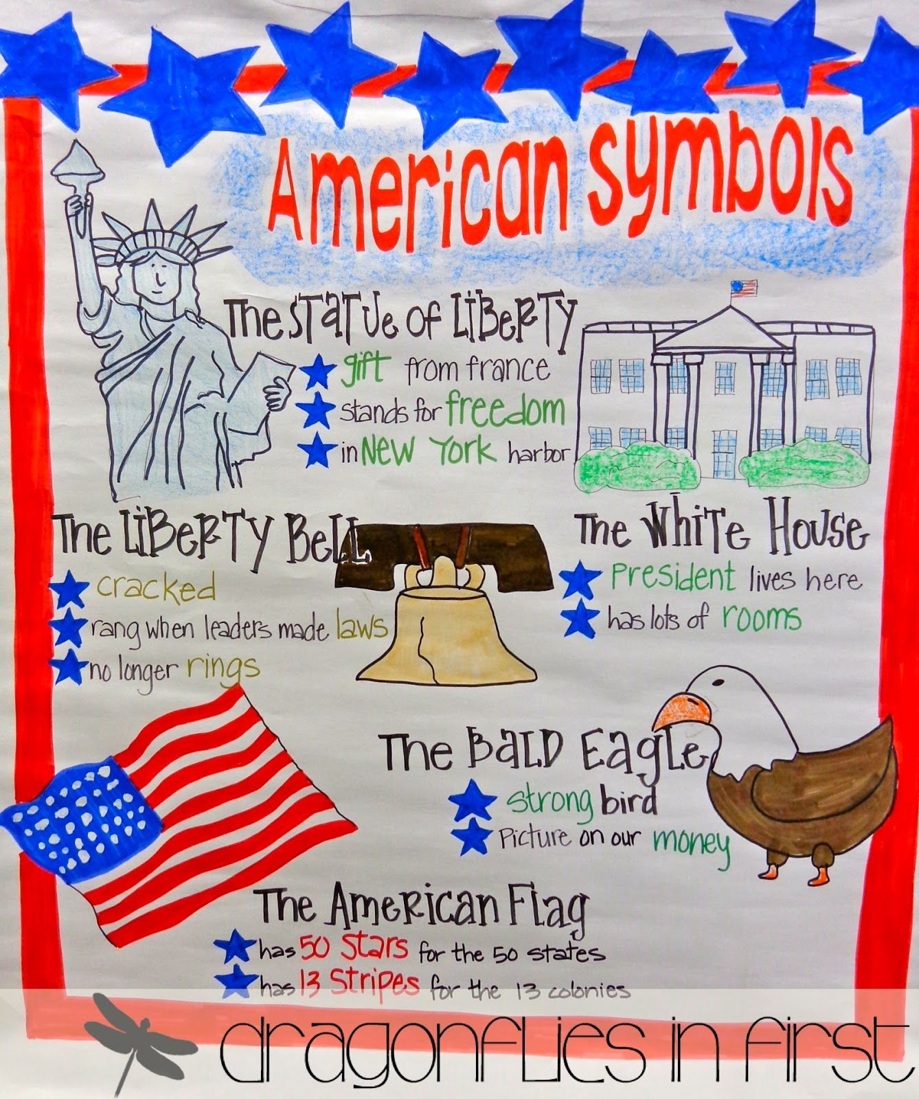 110 Teaching - AMERICAN SYMBOLS ideas   american symbols [ 1600 x 1338 Pixel ]
