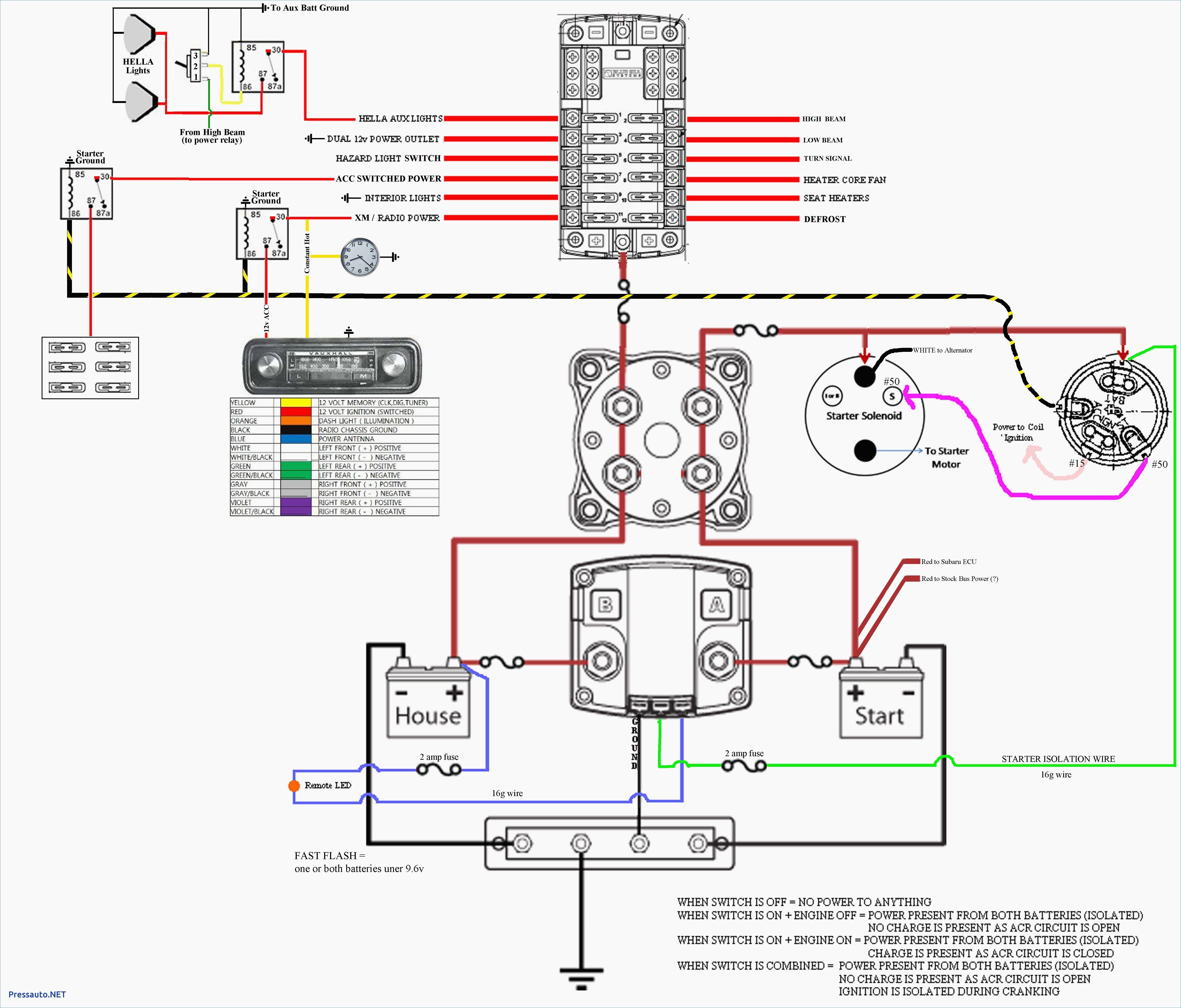 Boat Panel Wiring Diagram