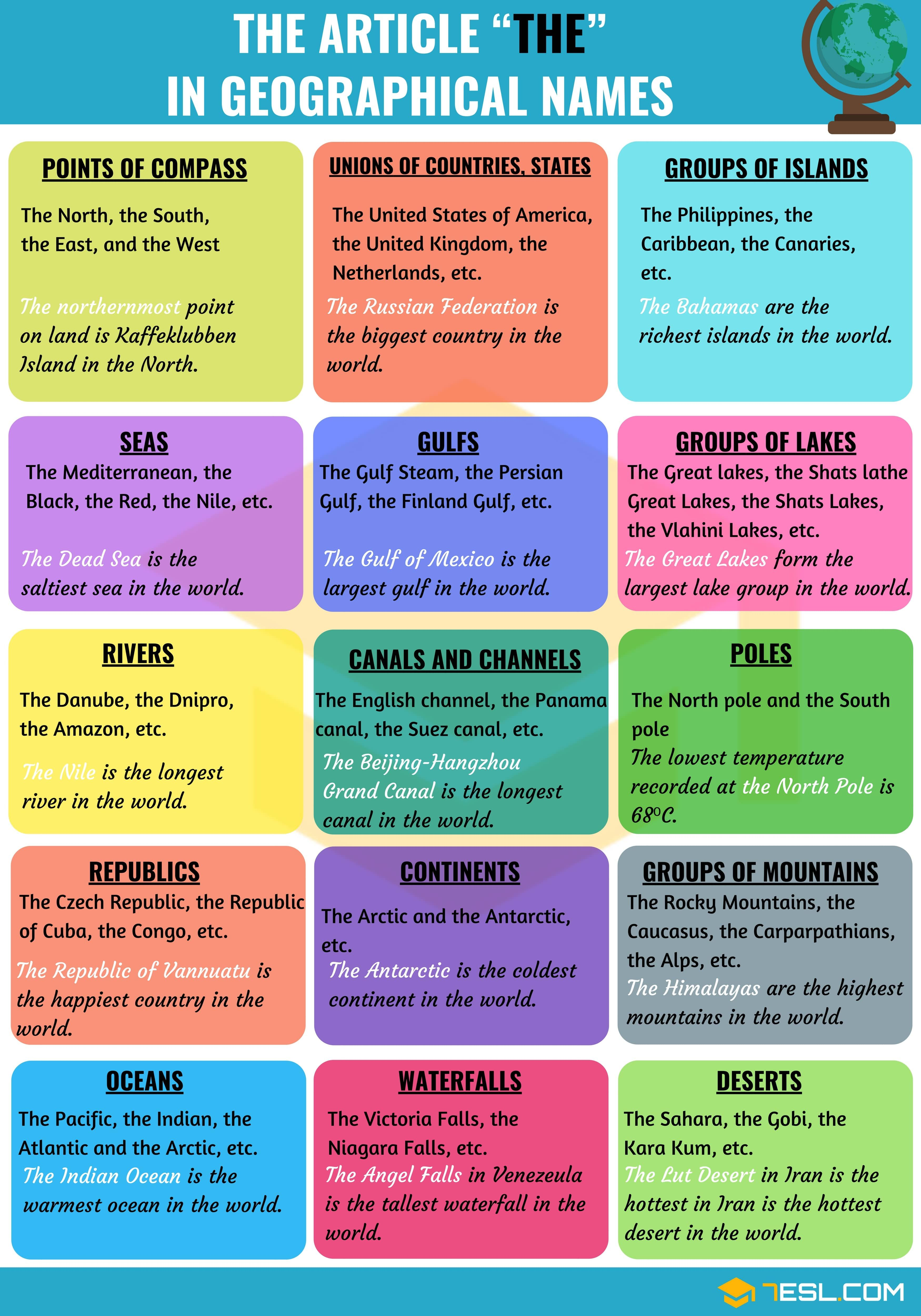Research-Based Vocabulary Instruction for English Language ...