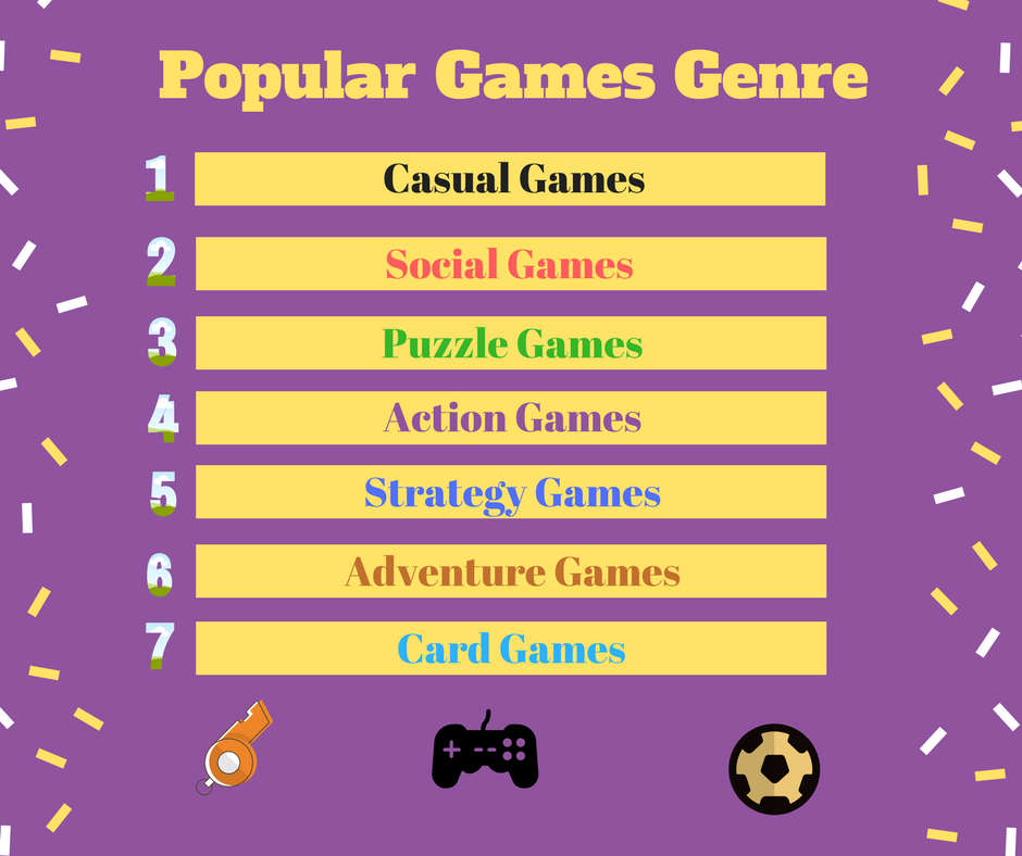 Most Trendy And Popular Games Genre in Android Popular