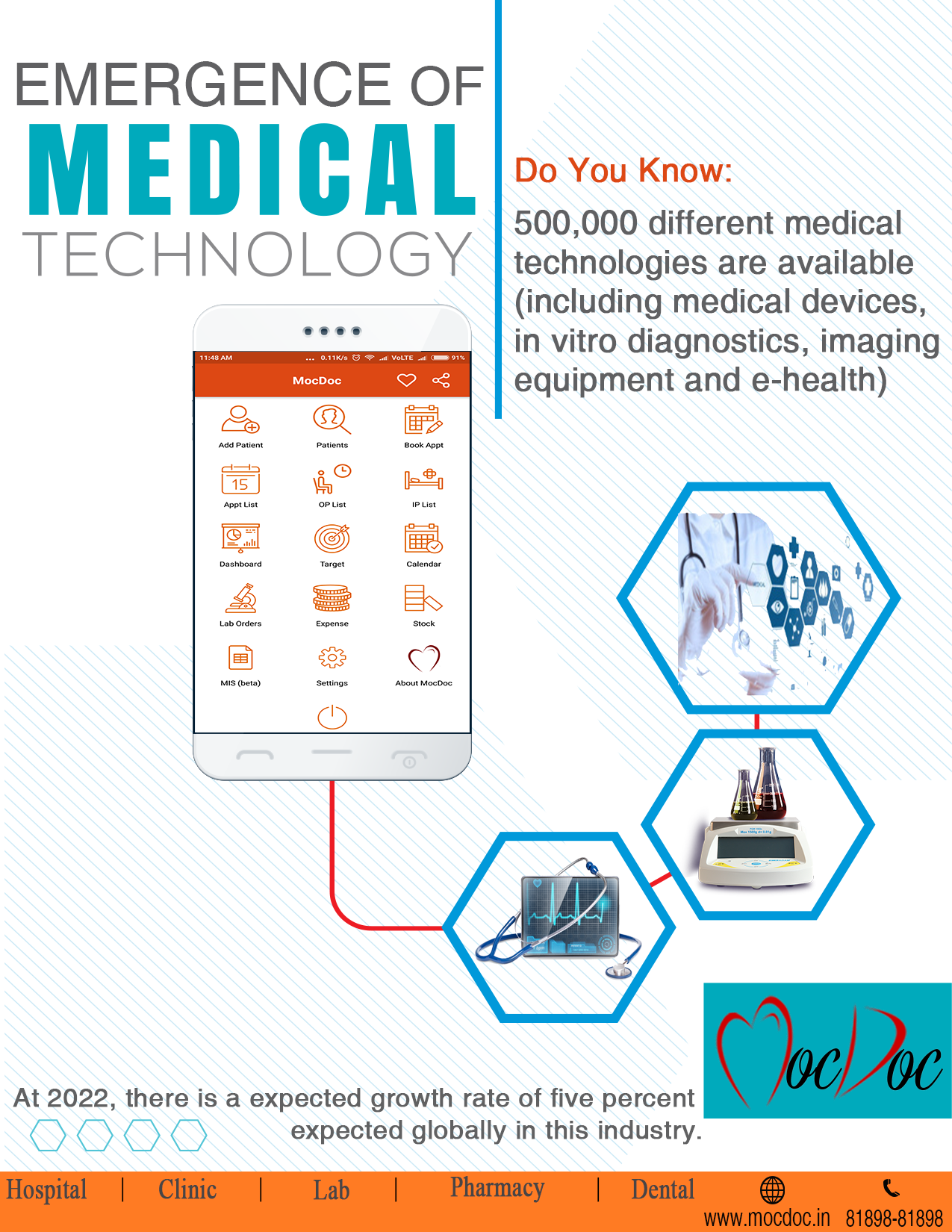 medical technology is used for diagnosis monitoring or