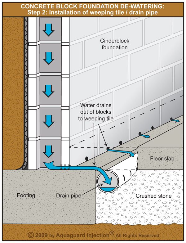 concrete block foundation de-watering - step 2: weeping hole and drain pipe  installation