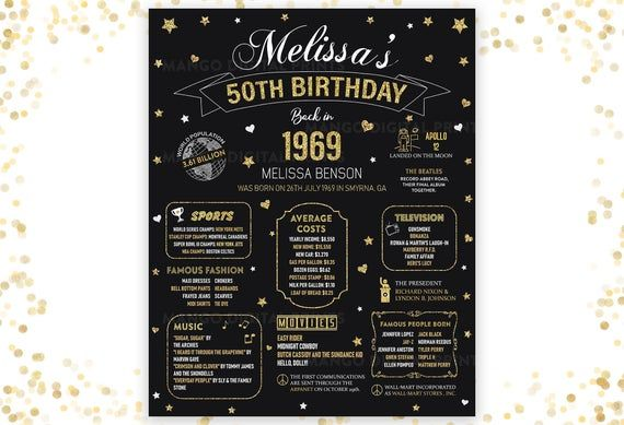 50th Birthday Party Decorations printable Sign 50th Birthday Gift for Women Men 1969 50th Birthday Poster Chalkboard Board Facts Ideas Decor