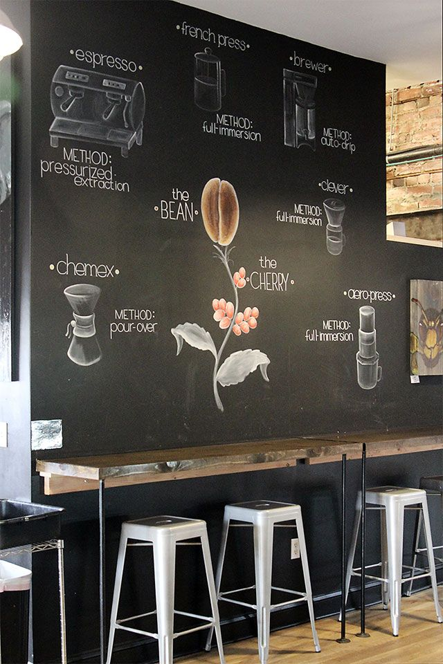 http://www.takhop.com/category/Aeropress/ chalk board wall - long shelf for the option of standing or sitting while working