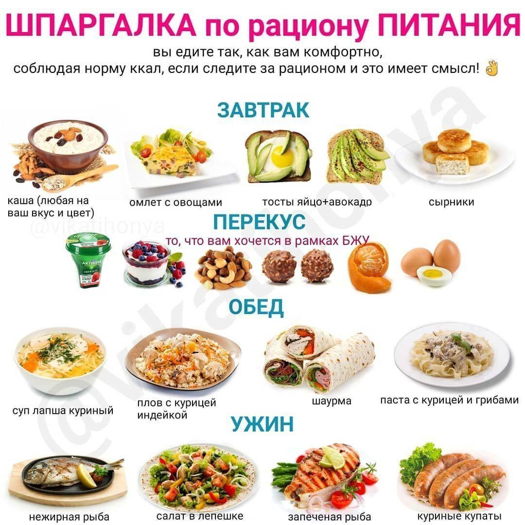 Рацион Питания Для Похудения С Рецептами.