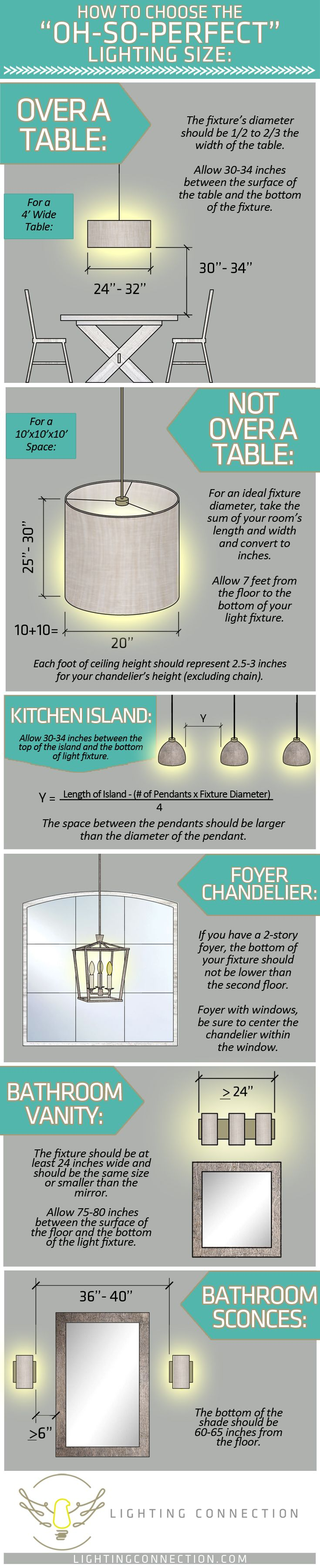 Lighting Size Guide Chandelier Sizing Help | Chandeliers, Lights and ...