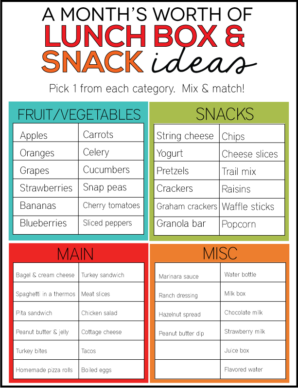 A monthu0027s worth of lunch box and snack ideas - have  sc 1 st  Pinterest & Kid Approved Lunch Box and Snack Ideas   Snacks ideas Lunch box ... Aboutintivar.Com
