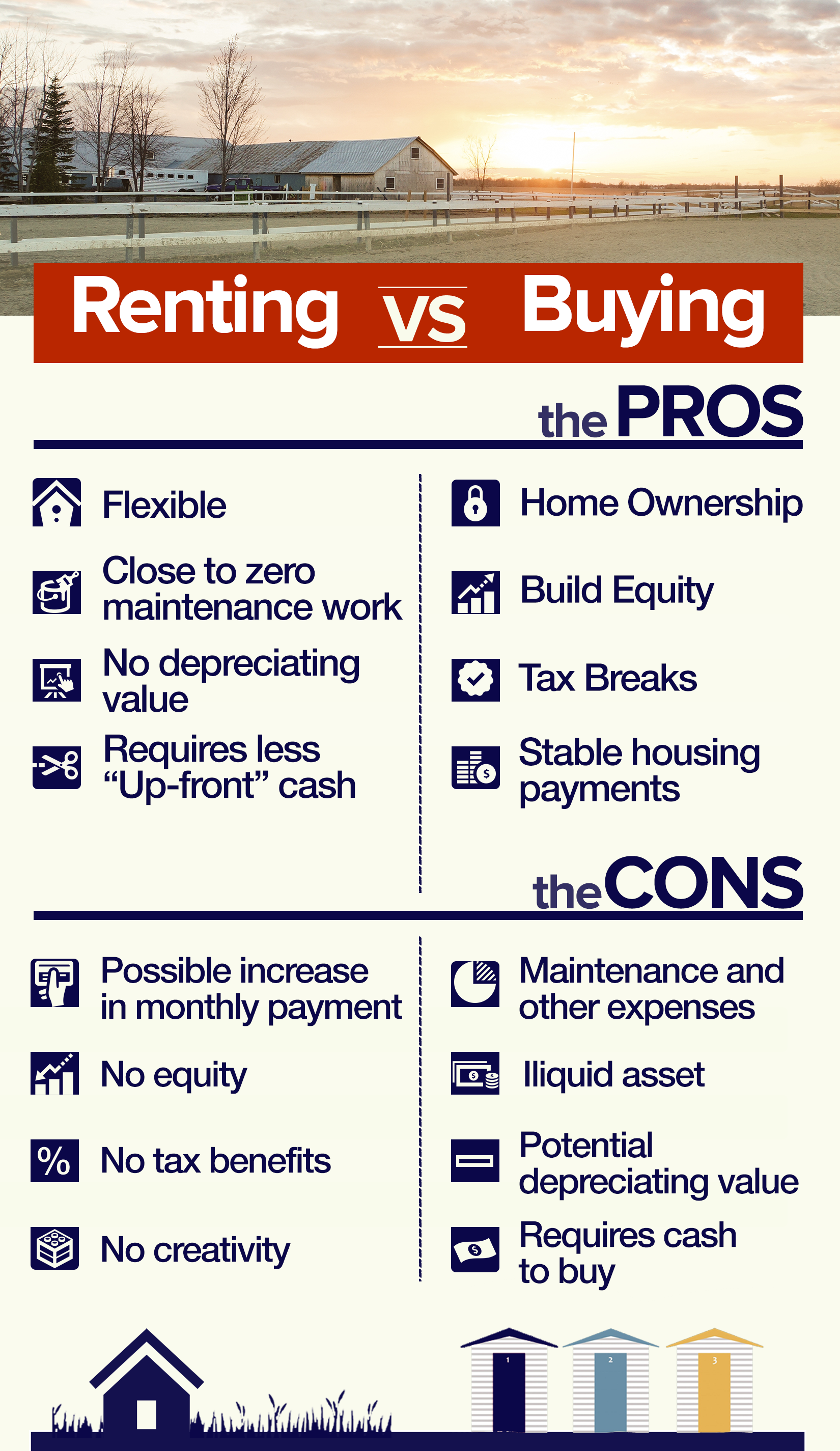 Buying A House Vs Renting Sell My House To Smith Rent Vs Buy Renting Vs Buying Home Real Estate Investing Rental Property