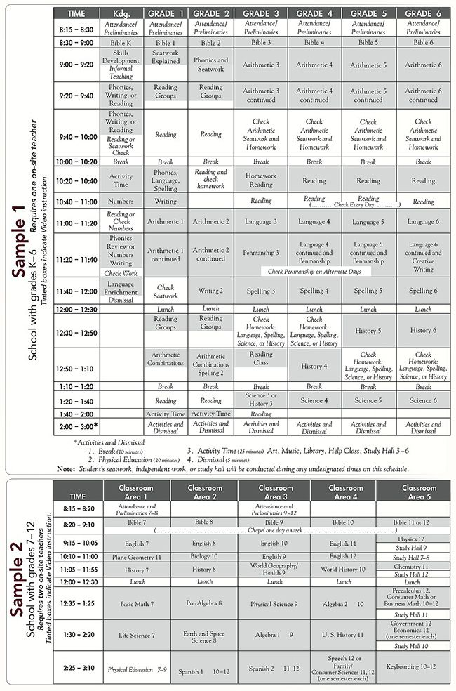 Sample Schedule  Abeka Academy  Homeschooling