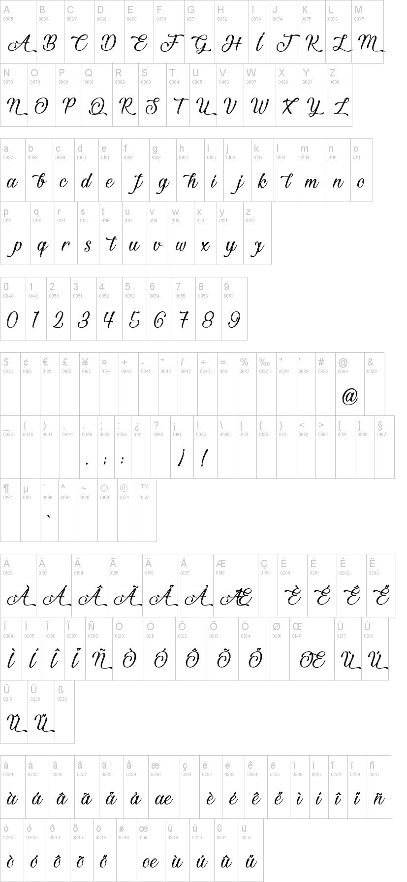 Download Beautiful and Openhearted Font   dafont.com   Fonts ...
