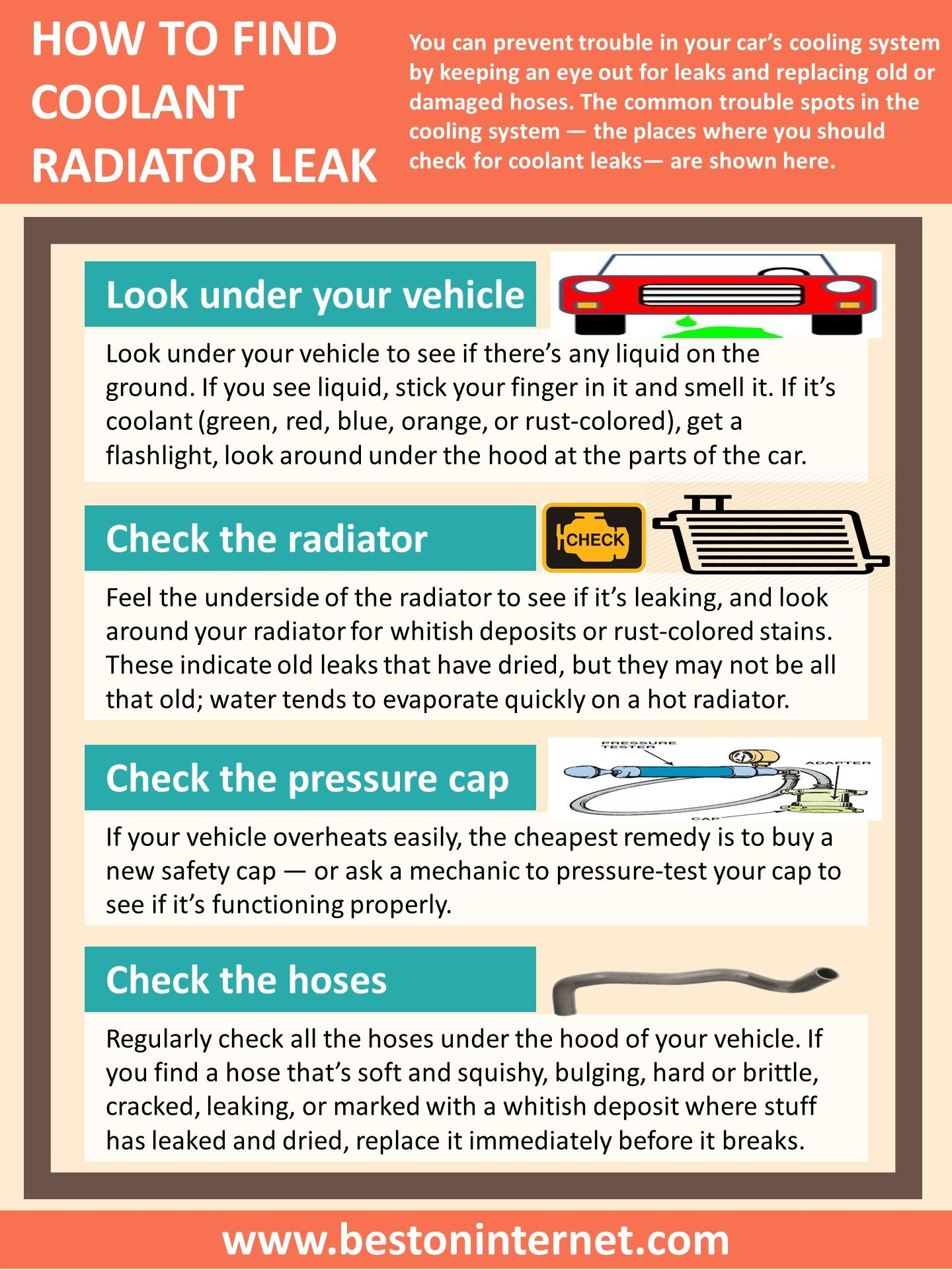 how to find a coolant leak in your car