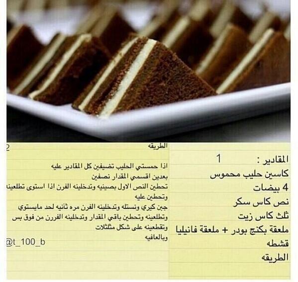 كيكة الحليب المحموس Desserts Arabic Desserts Food
